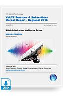 VoLTE Services & Subscribers Market Report - Regional 2016